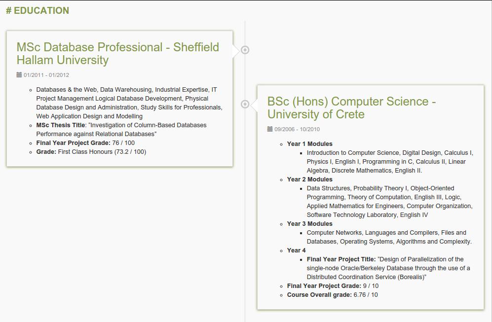 Education Section Drupal Resume